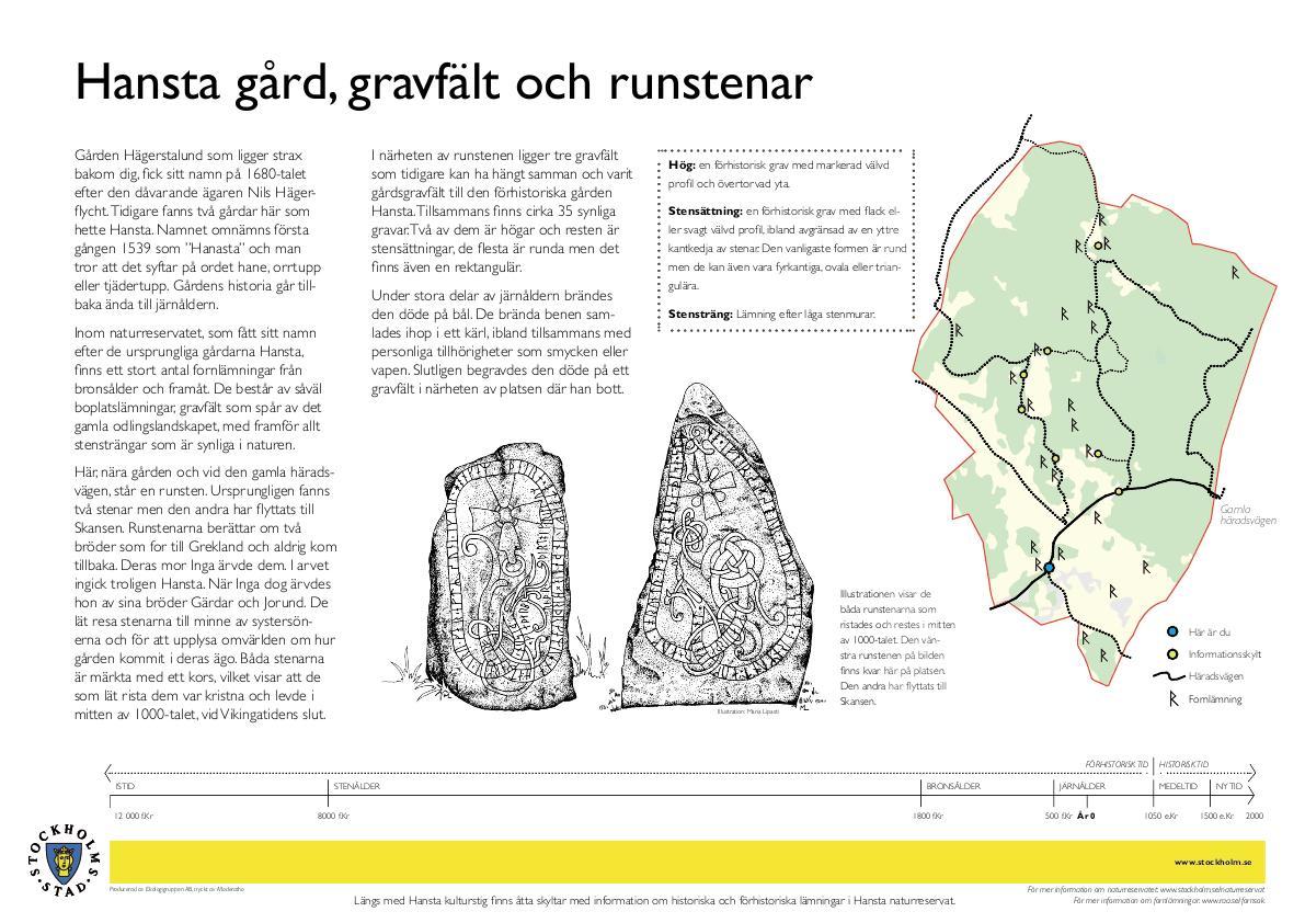 Inredning boplats stockholm : Hansta naturreservat - en vandring - Stockholmskällan